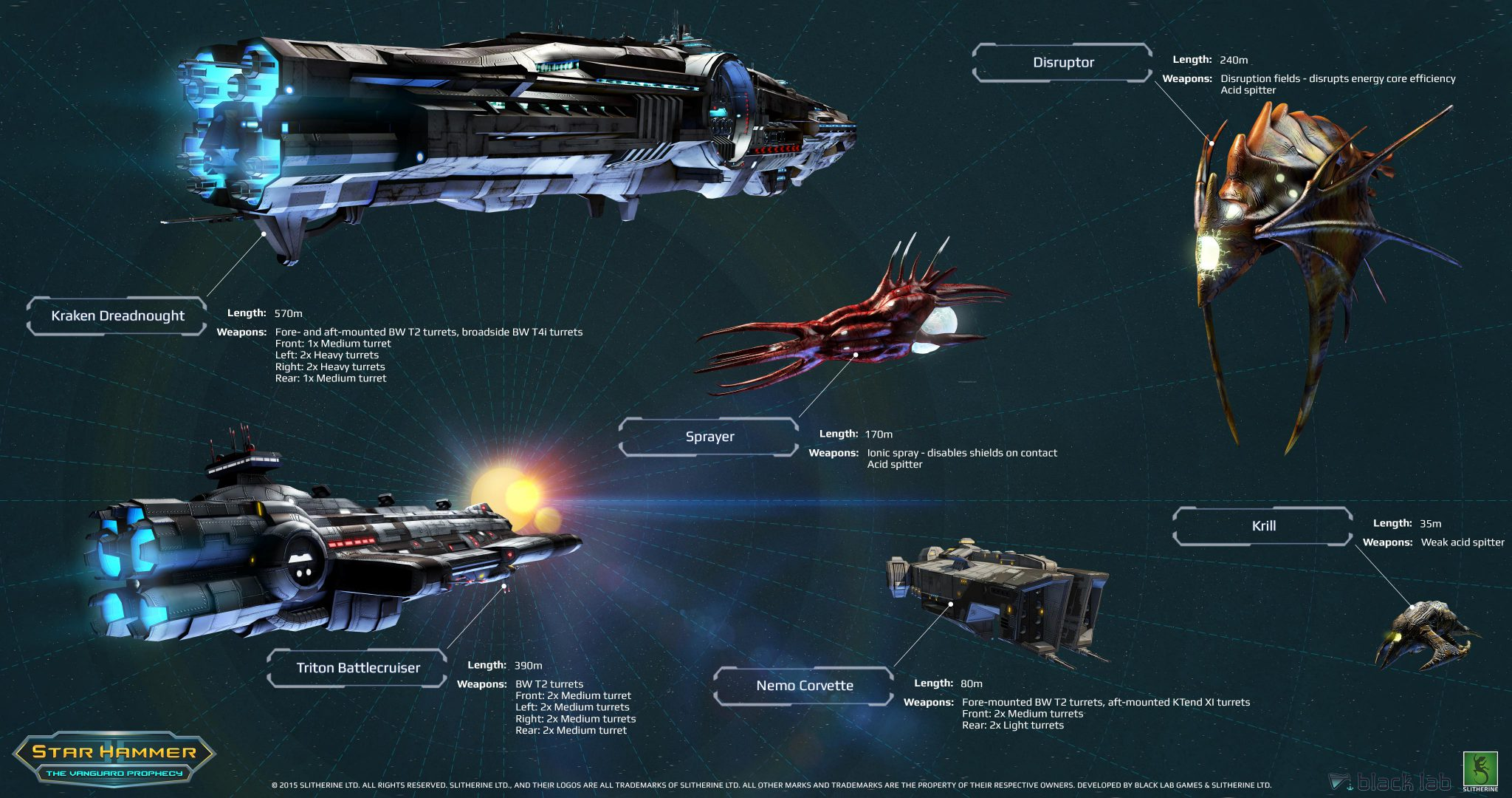 star hammer the vanguard prophecy ship and unit info