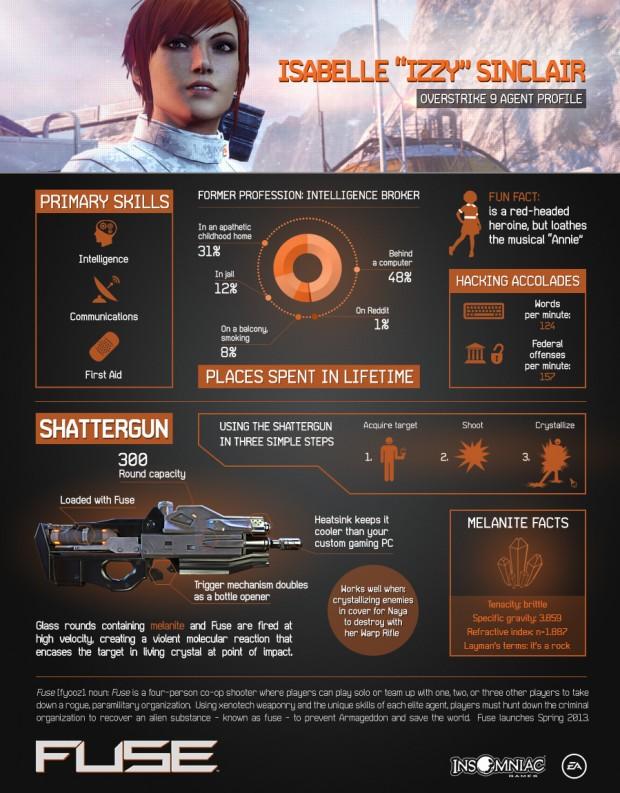 05_Izzy_Infographic_FINAL