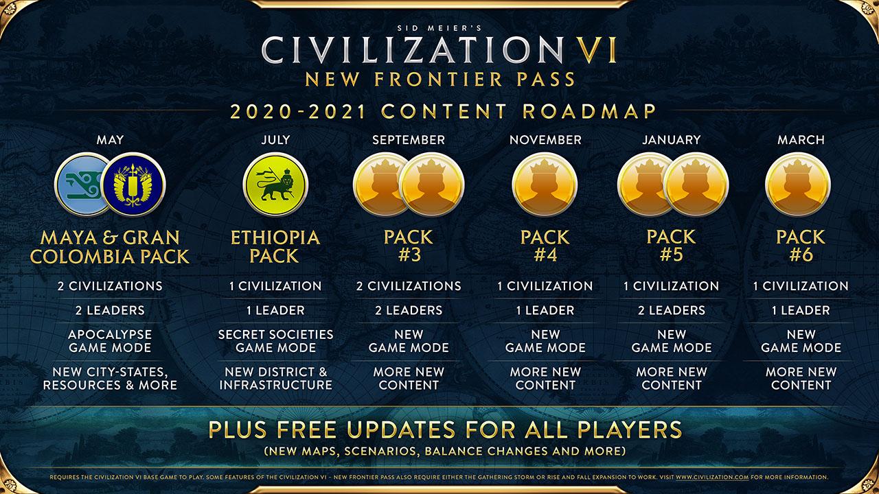 Sid Meier S Civilization Vi New Frontier Pass Announcement